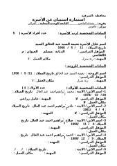 نعيمة السيد عبد الخالق احمد.doc
