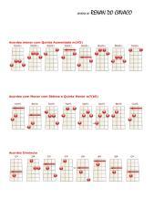 ACORDES m(#5), m7(b5), DIMINUTOS.pdf